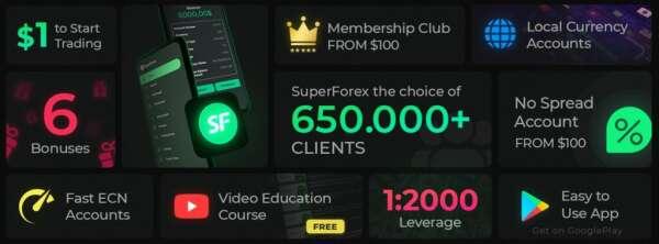 Co to jest SuperForex Broker